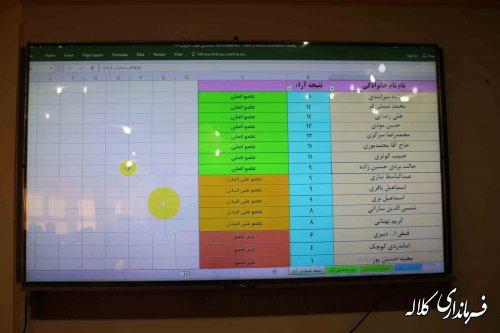 جلسه انتخاب معتمدین هیات اجرایی انتخابات شهرستان کلاله برگزار شد